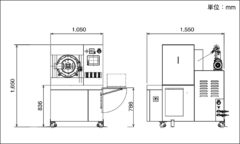 LABOX-GPシリーズ 外形寸法図